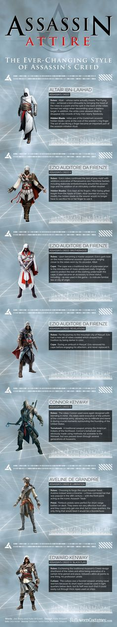 An Assassins' Attire: Style Progression through Assassin's Creed — Costumes Changes @maggiequernemoe