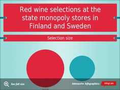 I summed up the the red wine selections of the state monopoly stores in Finland (Alko) and Sweden (Systembolaget).