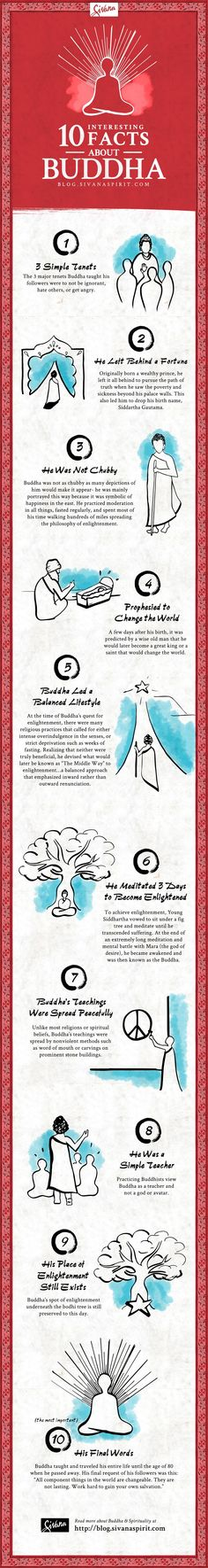 10 Interesting Facts About Buddha from our friends at Sivana Spirit.