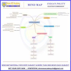Gk Knowledge, General Knowledge Facts, Ias Study Material, Ancient Indian History, Indian Constitution, Modern India, India Map, Mind Maps, Educational Websites