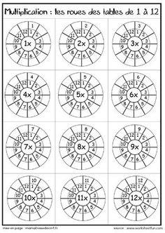 Les tables de multiplication sous forme de roues