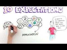 "10 Expectations - YouTube: We hear often of the ""high expectations"" schools must have of and for their students, yet we seldom hear of the expectations students have of their schools. Students' expectations constitute the new ""rules of engagement"" in the relationship that young people want with their schools."