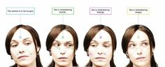 Body Language Guide 3/10