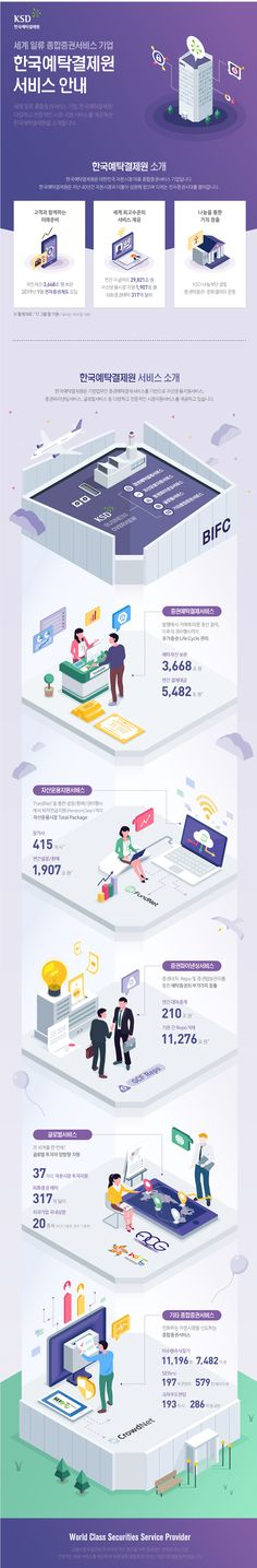 [Infographic] '한국예탁결제원 서비스 안내'에 대한 인포그래픽 Ecommerce Web Design, Web Design Trends, Infographics Design, Web Layout, Layout Design, Research Poster, Instagram Banner, Isometric Design, Graph Design
