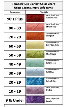 Crochet temperature blanket color chart with temps using Caron Simply Soft yarns. Crochet temperature blanket color chart with temps using Caron Simply Soft yarns. Crochet Chart, Crochet Blanket Patterns, Easy Crochet, Crochet Stitches, Knit Crochet, Knitting Patterns, Crochet Afghans, Crochet Ideas, Irish Crochet