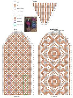 Bilder på veggen til felleskapet Knitted Mittens Pattern, Knit Mittens, Knitting Socks, Knitting Charts, Knitting Stitches, Knitting Patterns, Crochet Patterns, Cross Stitch Alphabet, Cross Stitch Patterns
