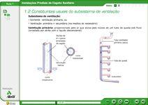 Curso Instalações Prediais de Esgoto Sanitário: Informações do produto