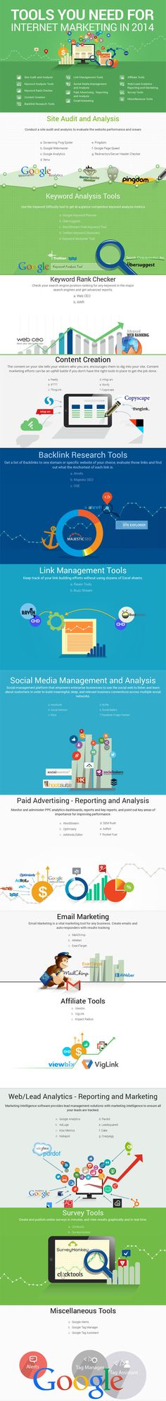 #socialmedia #infographic #marketing #bumblebeesocialmedia  Infographic: Tools You Need For Internet Marketing In 2014