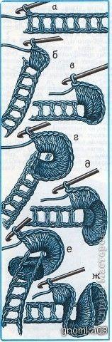 Crochet gold: The gray bag!