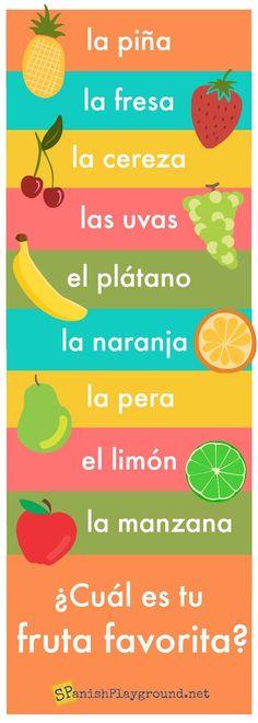 Spanish Vocabulary Infographics - Spanish Playground