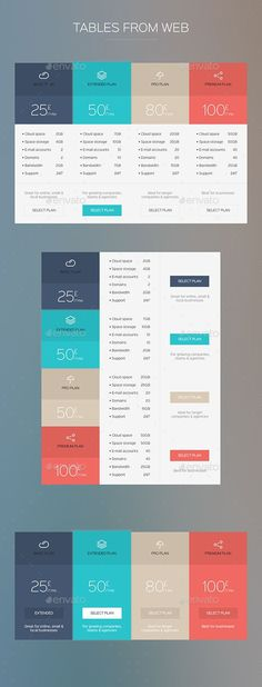 Tables From Web Template PSD. Download here: http://graphicriver.net/item/tables-from-web/13611070?ref=ksioks