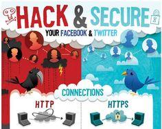 Twitter, Facebook e sua segurança online