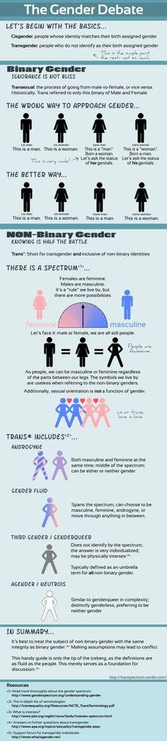 Ijam medicine hijrah sexual identity