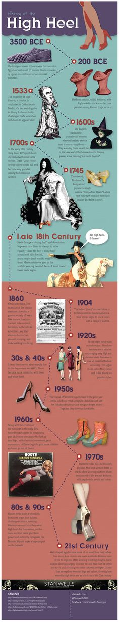 I love high heals! Thanks, Jill, for finding this for me.  http://holykaw.alltop.com/history-of-the-high-heel-infographic