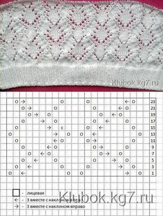62 ideas for knitting lace pattern ganchillo Baby Knitting Patterns, Lace Knitting Stitches, Knitting Charts, Knitting Designs, Stitch Patterns, Baby Patterns, Crochet Patterns, Seed Stitch, Knit Lace