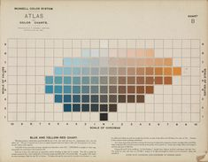 (9) Atlas of the Munsell color system by A.H. Munsell, 1915