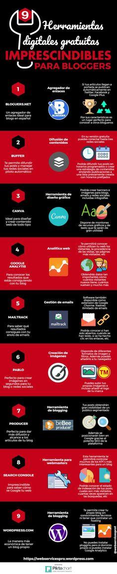 9 herramientas gratuitas imprescindibles para bloggers #infografia