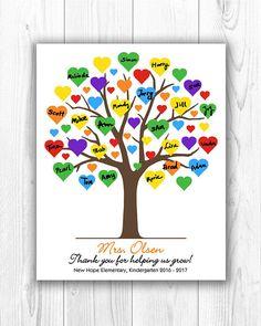 Lehrer Wertschätzung Geschenk, feiert Ihr Kind Lehrer und danke ihnen für das tolle Jahr. Die Schüler melden Sie ihren Namen auf den Blättern. Ein großes Stück der Kunst eine große Klasse zu erinnern. DRUCKBARE JPEG NUR DIGITAL. KEINE PHYSISCHE DRUCK ERFOLGT