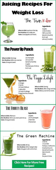 Juice Recipes for Weight Loss and Detox