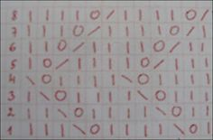 "Working title: ""Sirkka"" Unfortunately I don't know the name of the pattern. Seen… – socken stricken Addi Knitting Machine, Knitting Socks, Crochet Baby, Knit Crochet, Diy General, Knitting Patterns, Blog, Places, Stitches"