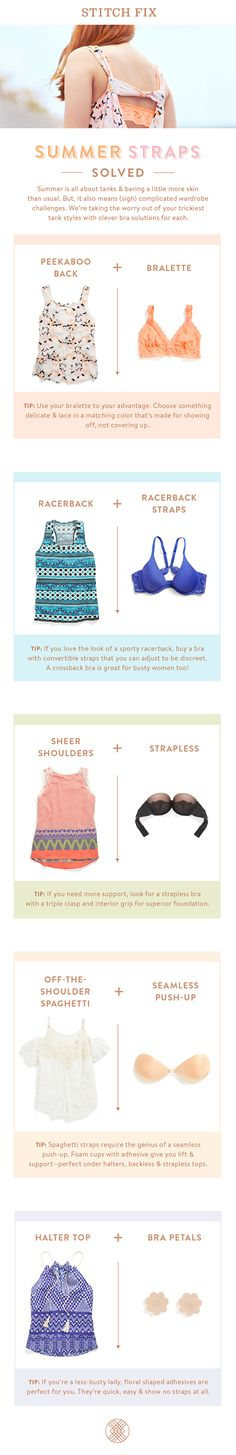 We show you how to wear summer's tricky tops & the easy bra solutions that go with them. Share on Pinterest!