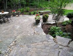images of gravel paving garden patio designs uk wallpaper | yard ... - Patio Stone Ideas With Pictures