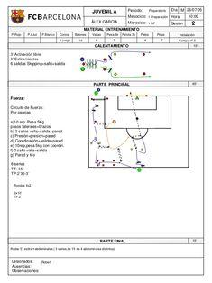 Sesiones f.c. barcelona juvenil 2 Messi Y Ronaldinho, Messi Gif, Football Coaching Drills, Soccer Drills, Youth Soccer, Soccer Ball, Fc Barcelona, Barcelona Training, Football Tactics