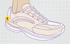 1. Heel http://www.runnersworld.com/running-shoes/how-to-buy-the-right-running-shoes/slide/1
