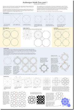 Islamic Design, Arabesque and Geometry pattern
