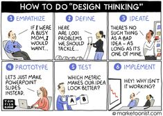 Design Thinking and the Theater of Innovation cartoon | Marketoonist | Tom Fishburne Brain System, Visual Hierarchy, Can Design, Kinds Of People, Design Thinking, Design Firms, Design Process, Helping Others, Innovation