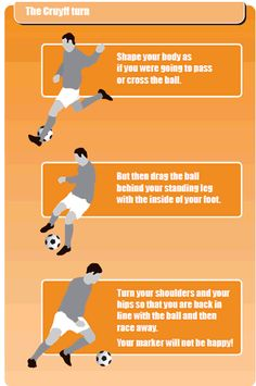 Drill your young players in the soccer skills of turning while keeping control of the ball to get away from the opposition. Soccer Dribbling Drills, Football Coaching Drills, Soccer Training Drills, Soccer Workouts, Top Soccer, Soccer Tips, Play Soccer, Football Soccer, Soccer Ball