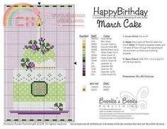 happy birthday march