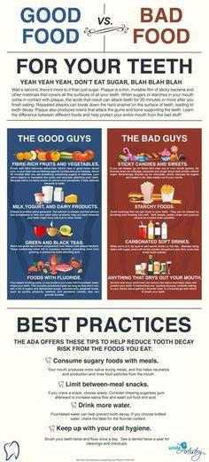 5 Best Foods for Teeth and Gums  http://positivemed.com/2014/11/07/5-best-foods-teeth-gums/