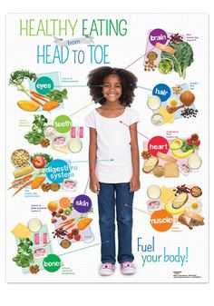 Yummy healthy snacks for kids!