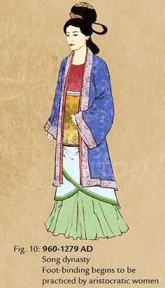 Fig. 10: 920 - 1279 AD | Song Dynasty | Foot-binding begins to be practiced by aristocratic women
