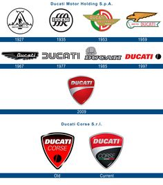 25 Best Motorcycle Logo History Images On Pinterest