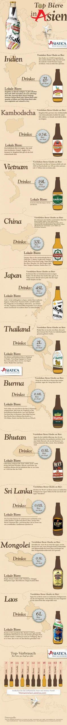 Top Biere in Asien   Reisen Nach AsienReisen Nach Asien