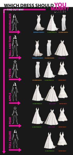 body shape for wedding dresses - consejos para escoger tu vestido de novia según la forma de tu cuerpo - Bride - Wedding dress - Bridal - Matrimonio - Mariage - Boda - Vestido de novia - Nupcial - Infografía