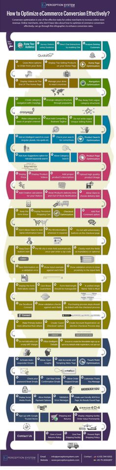 How To Optimize Ecommerce Conversion Effectively?  #Infographic #eCommerce #Conversion