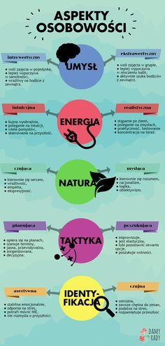 Brain And Heart, Mbti, Best Self, Infj, Self Improvement, Personal Development, Growing Up, Psychology, Coaching