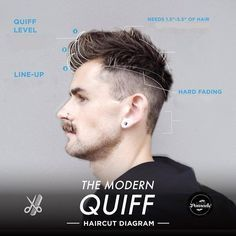 The side part crew cut The Undercut Man Bun The Modern quiff The Disconnected Quiff The Marco Reus's sidecut Th. Quiff Hairstyles, Hipster Hairstyles, Trendy Haircuts, Modern Haircuts, Popular Haircuts, Haircuts For Men, Cool Hairstyles, Medium Hairstyles, Hairstyle Ideas