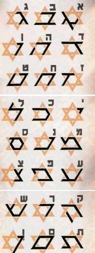 Signs in the Star of David. The Hebrew Alphabet - Hidden in the 'Magen David' (Star of David). Arte Judaica, Alphabet A, Learn Hebrew Alphabet, Alphabet Symbols, Jewish Art, Jewish History, Sacred Geometry, Jerusalem, Lettering