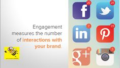 Engagement is the most important factor when it comes to Social Media. #BuzzerMaker #SMM #SocialMediaExpert