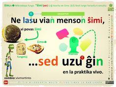 Uzu Esperanton en la praktika vivo. #migo #esperanto #gramatiko #lasi #permesi #uzi #ŝimi #fungo #praktika #vivo #sed #akuzativo #netransitiva #gravajverboj New World Order, Gin, Language, Writing, Speech And Language, Jeans, Language Arts, Jin