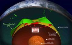 Geoscientists find explanation for puzzling pockets of rock deep in Earths mantle #Geology #GeologyPage