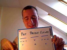 Czech Basics 004 - What is Verbal Aspect?