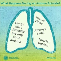 prednisone dosage asthma attack