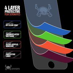 Screen Protector + Back Skin Cover Skinomi Matte Full Body Protector Compatible with Galaxy S6 Active Full Coverage Matte Skin Anti-Glare HD Film