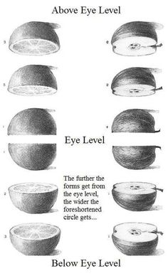 Drawing from above, below and at eye-level. Artistic perspectives, shown with graphite sketches. Learn to draw!