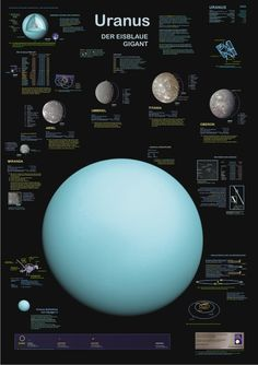 Uranus/The 10th house of Career/Reputation/Status Quo/Fathering/Limitations/Discipline. A Capricorn & Saturn governed house. VIRGO/MERCURY live here for me. I have 4 planets here: Sun, Mercury, Uranus, Pluto